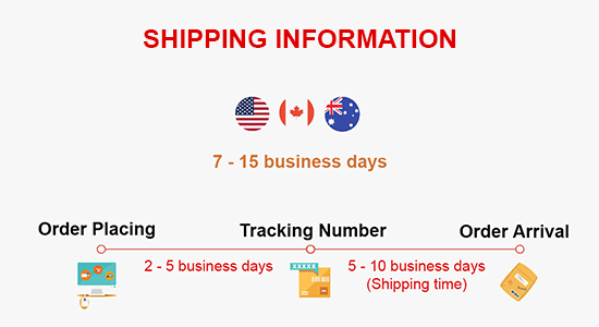 Canvas Personalized Shipping Times